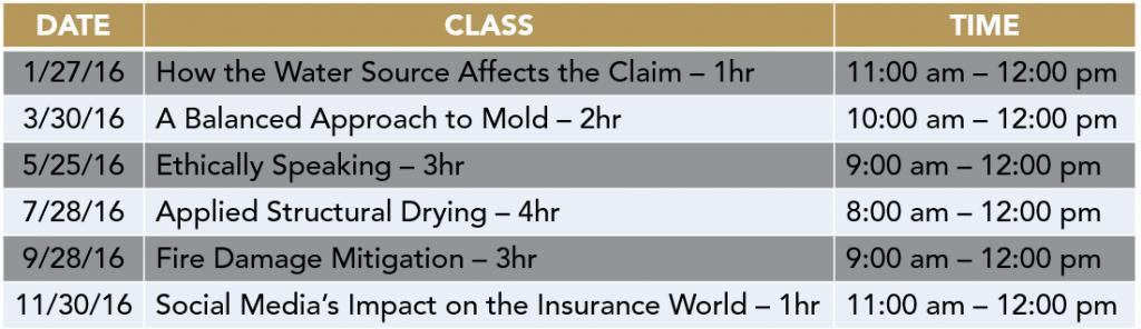 2016 Classes